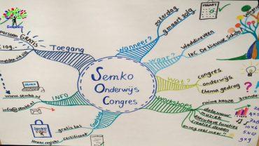 Mindmap Semko congres